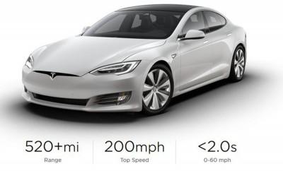 Το Model S Plaid θα είναι το απόλυτο Tesla!