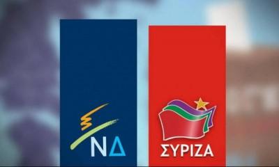 Marc: Θετικά κρίνει τον 1ο χρόνο της κυβέρνησης το 67% - Η ΝΔ προηγείται με 21,5% του ΣΥΡΙΖΑ
