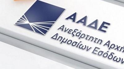 ΑΑΔΕ: Πώς θα γίνουν οι συμψηφισμοί με μελλοντικές οφειλές του 25% ΦΠΑ Μαρτίου και α' τριμήνου 2020