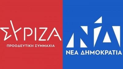 Μετωπική για τη Folli Follie - Εξηγήσεις ζητά η ΝΔ, υπερψηφίσατε την τροπολογία του 2018 απαντά ο ΣΥΡΙΖΑ