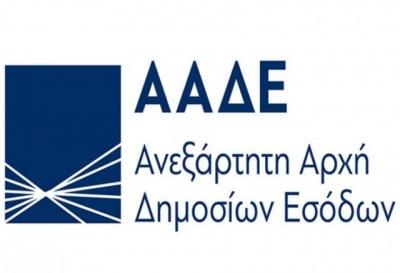 ΑΑΔΕ: Από τον σύγχρονο... «ρουφιάνο», το Facebook, ανακάλυψε φοροδιαφυγή πάνω από 5,7 εκατ. ευρώ