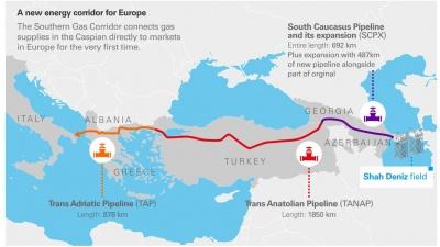 Η Ελλάδα ως ενεργειακός κόμβος απειλεί τα ζωτικά συμφέροντα της Τουρκίας!