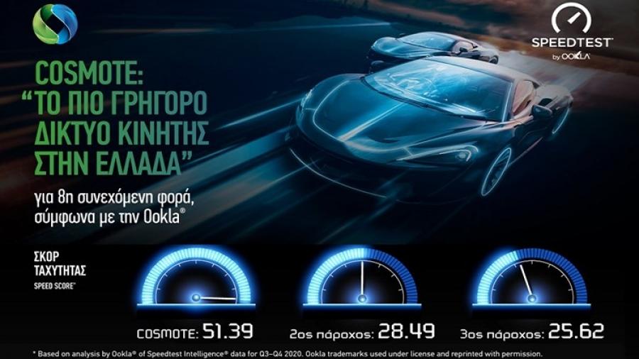 Cosmote: Αναδείχθηκε το πιο γρήγορο δίκτυο κινητής στην Ελλάδα
