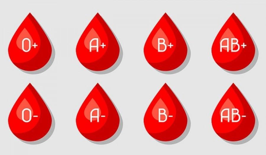 Ποιες ομάδες αίματος κινδυνεύουν λιγότερο να κολλήσουν κορωνοϊό