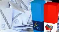 Ανατρεπτική δημοσκόπηση του Πανά: Προηγείται 2,2% η ΝΔ (29,8%) έναντι του ΣΥΡΙΖΑ (27,6%%) - Τρίτη η Χρυσή Αυγή (6,7%)