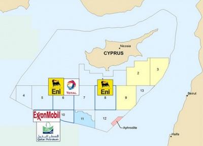 Το γεωτρύπανο των TOTAL- ENI έφτασε στην Κυπριακή ΑΟΖ δίπλα στο Yavuz